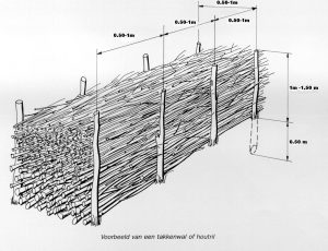 aanleg van een takkenwal
